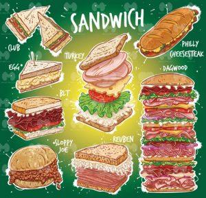 وکتور ساندویچ